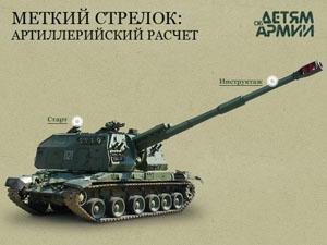 http://www.spasatel.vo-pskove.ru/games/games_mstrelok_artill2.jpg