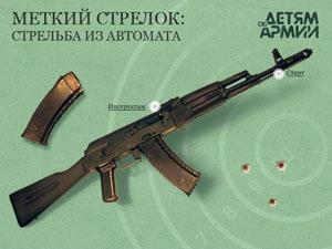 http://www.spasatel.vo-pskove.ru/games/games_mstrelok_avtomat9.jpg